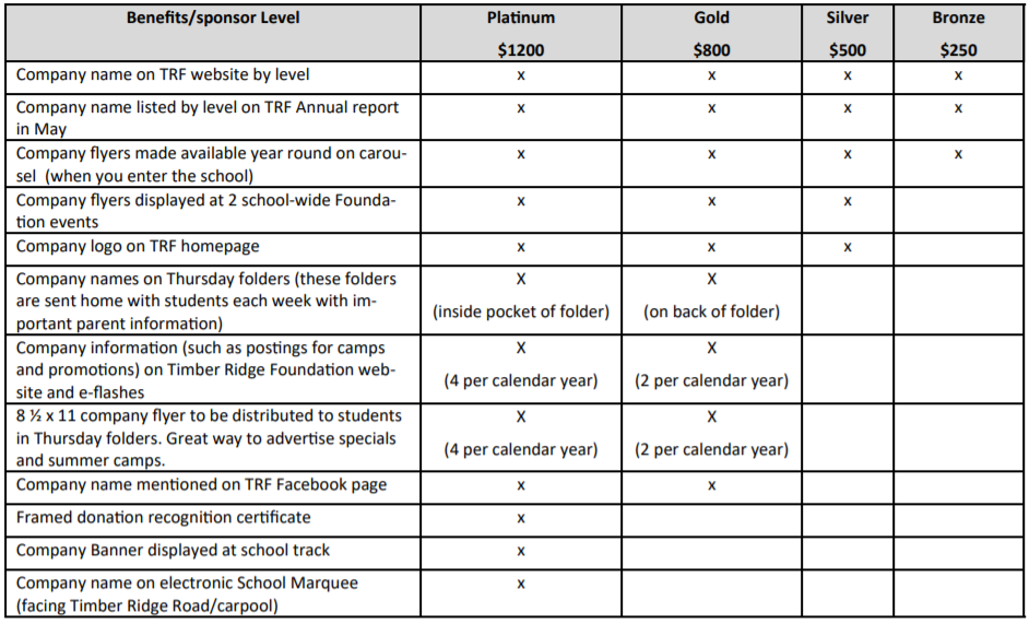Benefit_Sponsor_Level_Chart_07172019